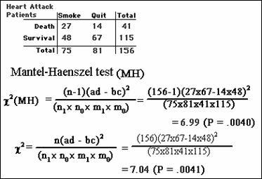 how to write odds ratio interpretation